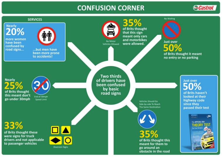 Confusion corner